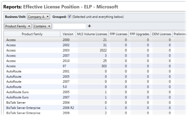 microsoft volume licensing support number