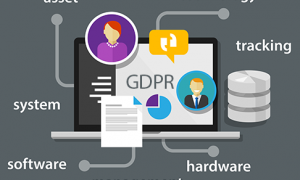GDPR and Software Asset Management